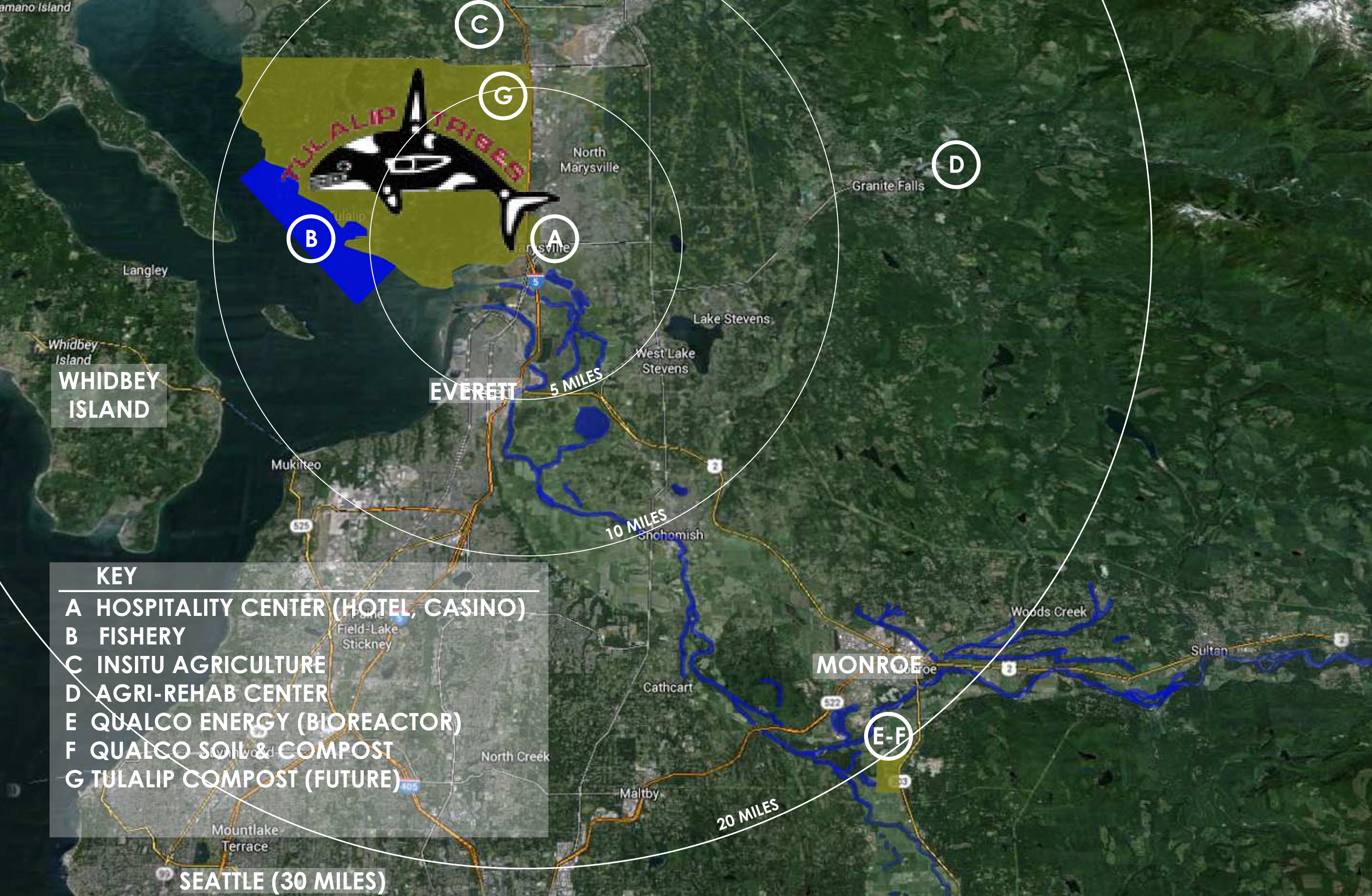 Tulalip Tribes EcoRegion; Food & Nutrient Master Plan