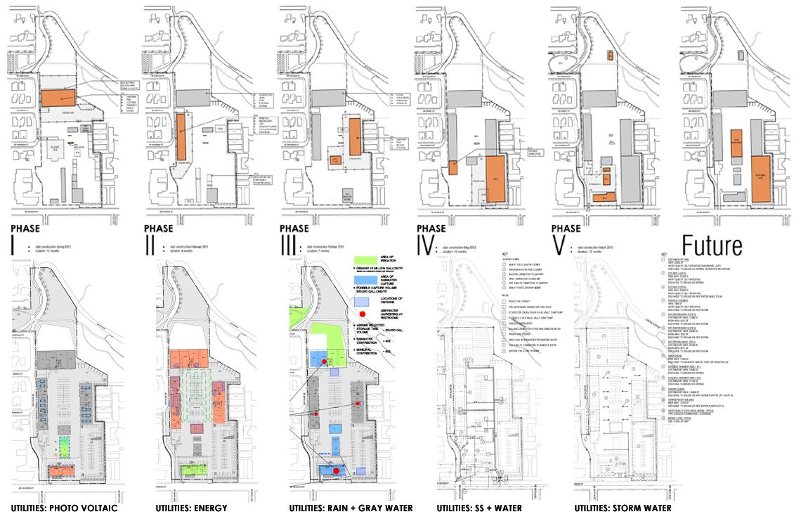 Portland Parks Maintenance Master Plan